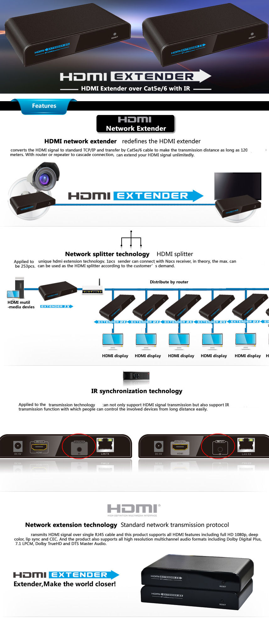 HDMI Extender over Cat5e/6 with IR