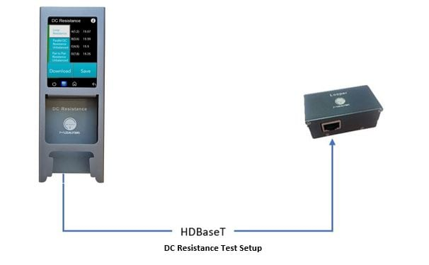 DC Resistance Modules Test Setup